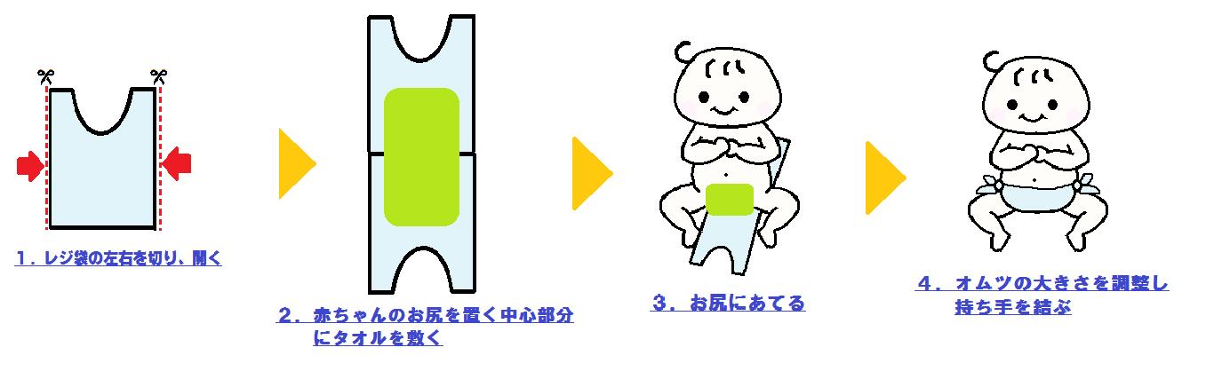 オムツの作り方