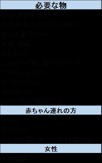 避難グッズリスト(小)